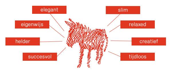 Donkey is ...